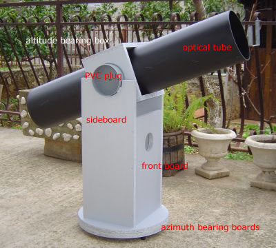 Since you are reading this, you are probably considering to build your own Dobsonian telescope. This page provides detailed plans and instructions how to ...